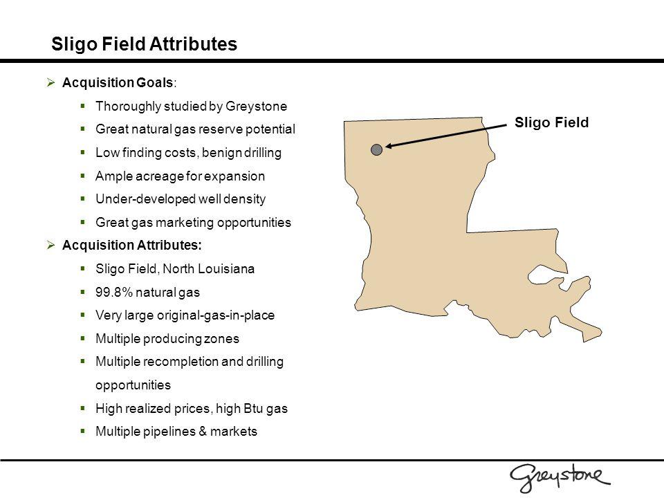 Sligo Field Attributes