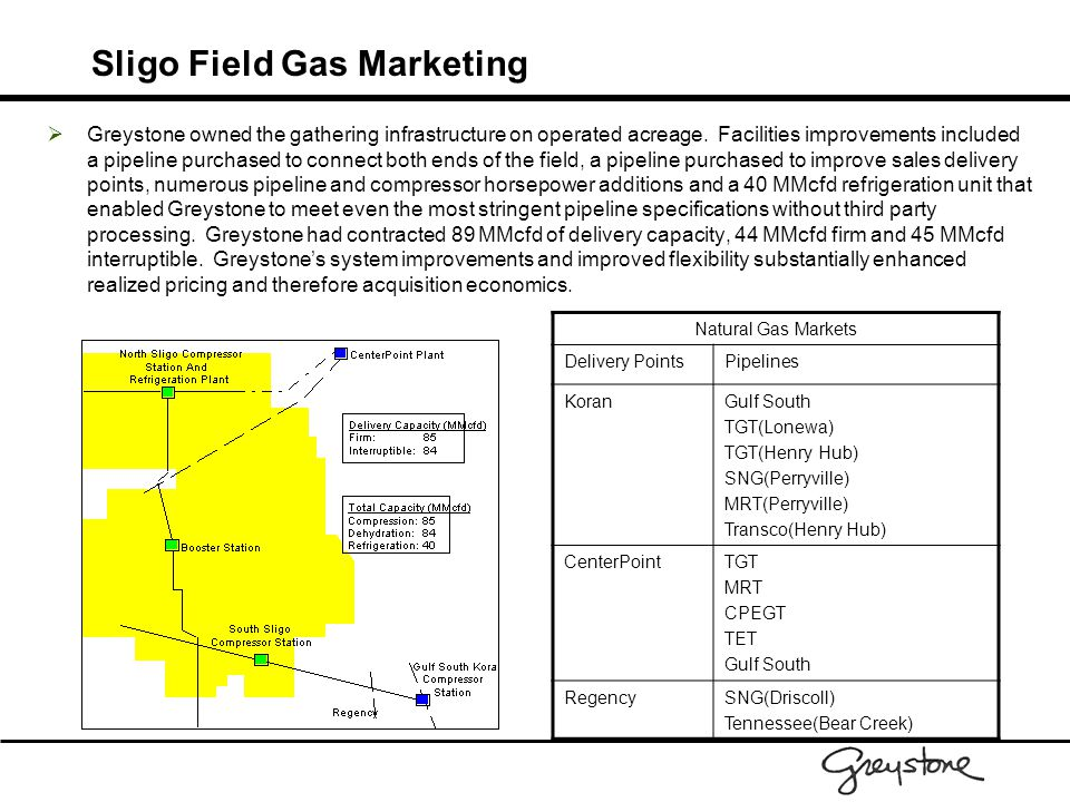 Sligo Field Gas Marketing
