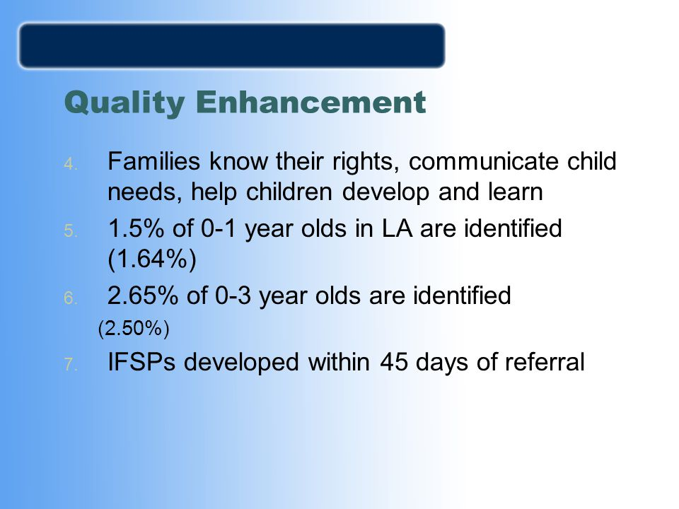 Quality Enhancement Families know their rights, communicate child needs, help children develop and learn.