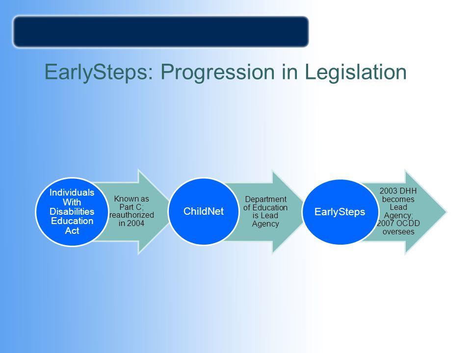 EarlySteps: Progression in Legislation