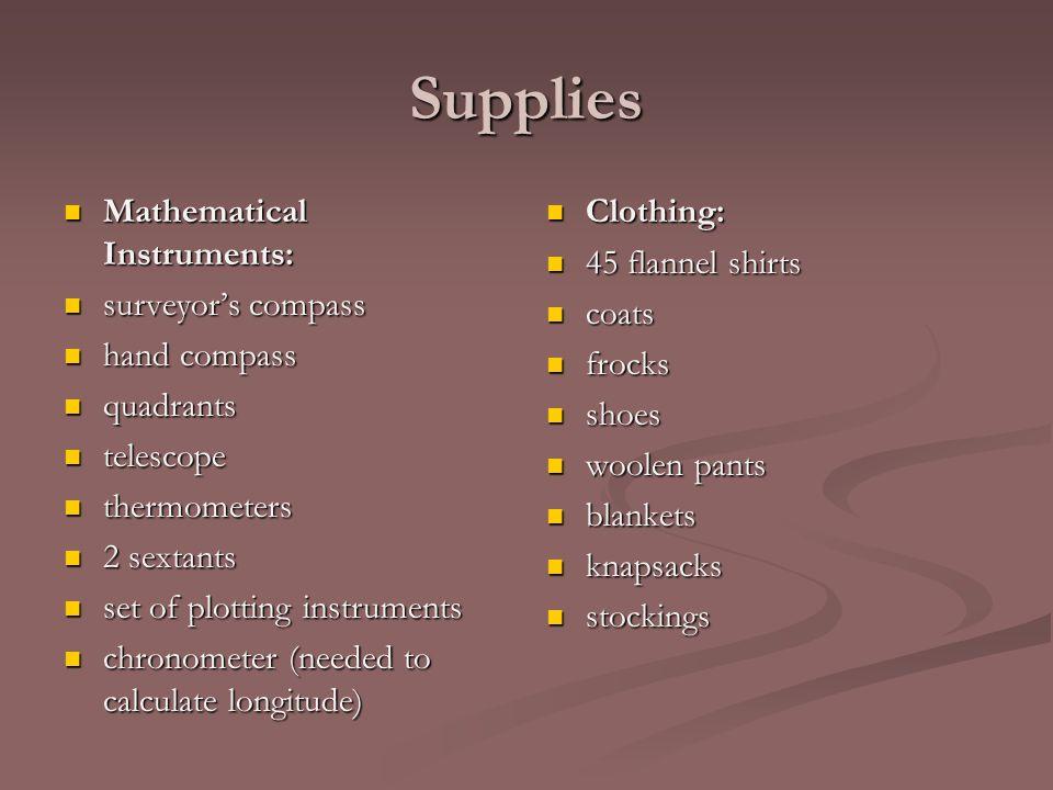 Supplies Mathematical Instruments: surveyor's compass hand compass