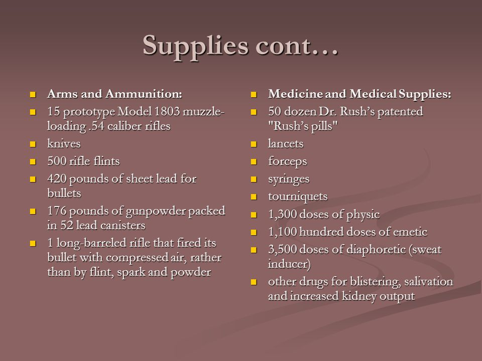 Supplies cont… Arms and Ammunition:
