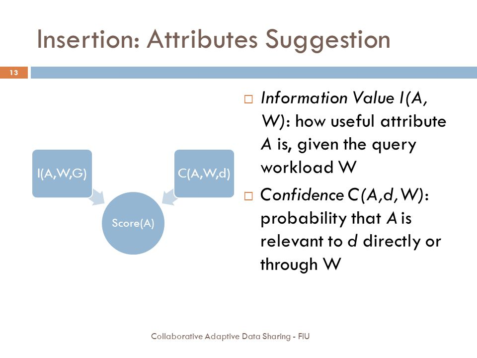 Insertion: Attributes Suggestion