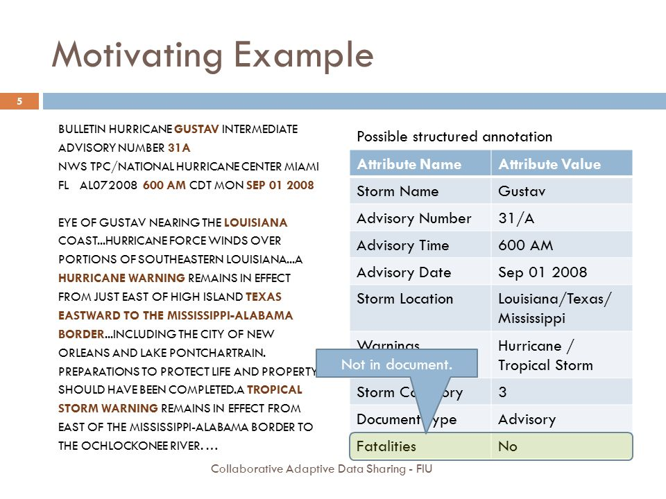 Motivating Example Possible structured annotation Attribute Name