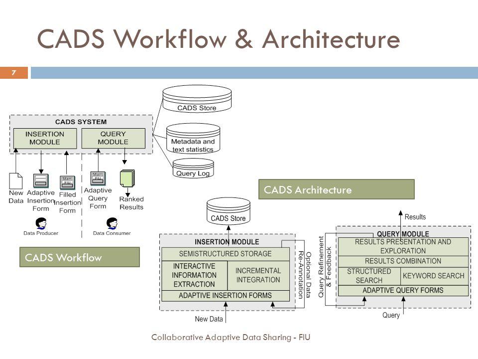 CADS Workflow & Architecture