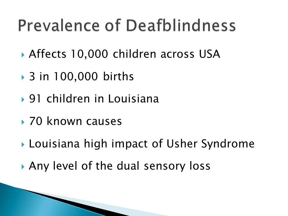 Prevalence of Deafblindness
