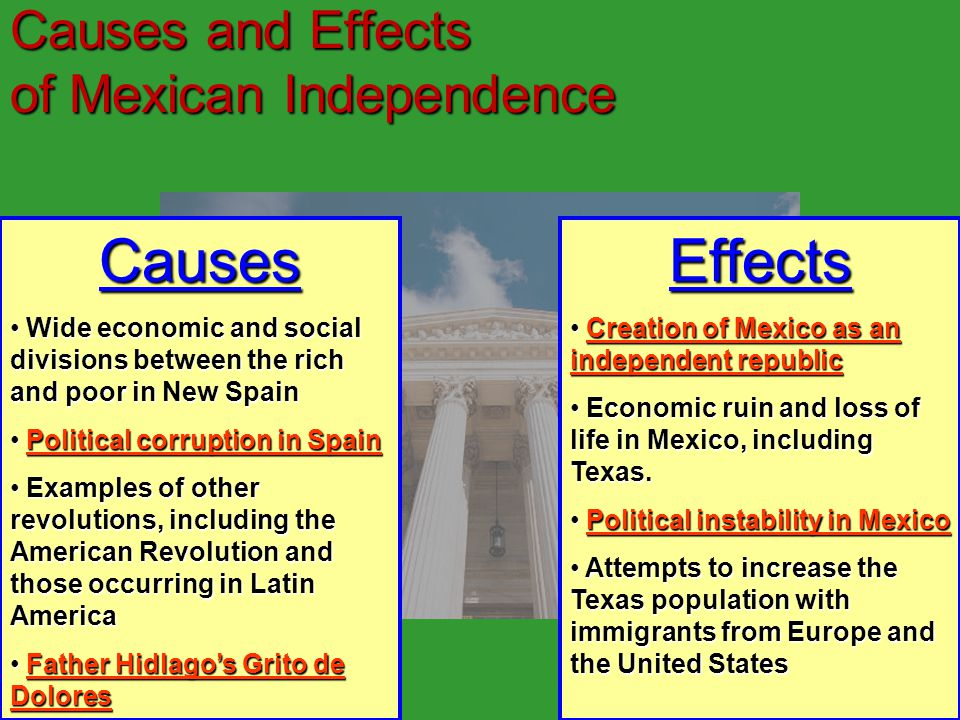 Causes and Effects of Mexican Independence