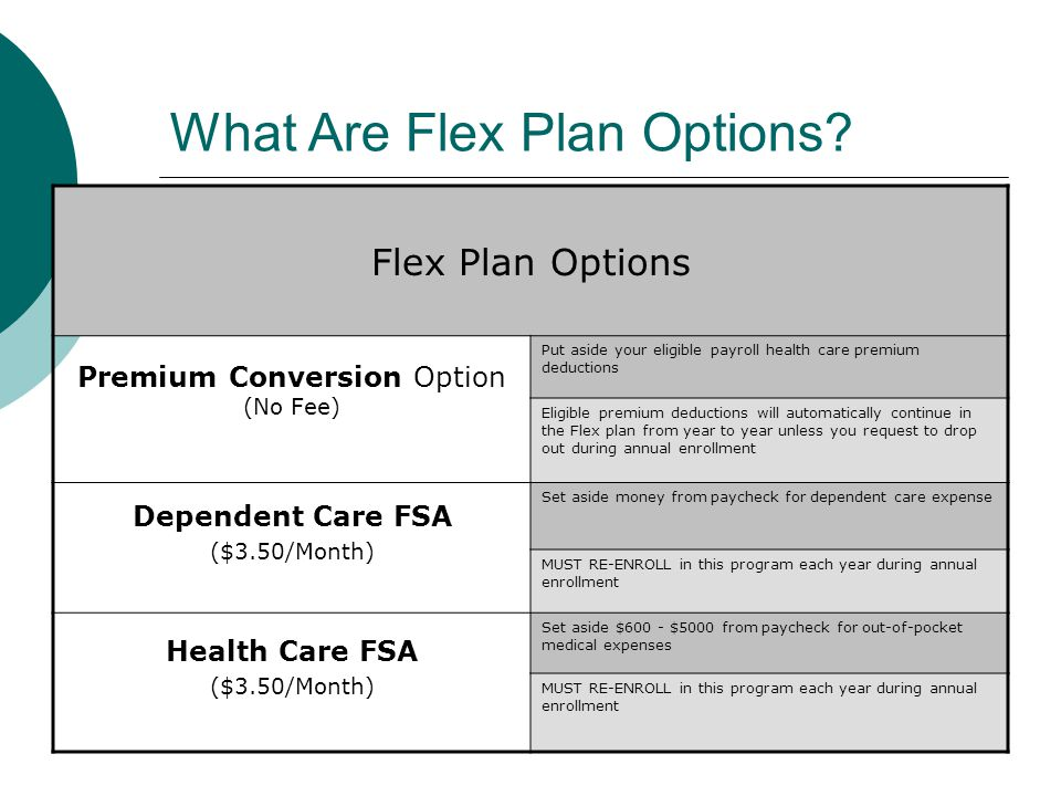 What Are Flex Plan Options