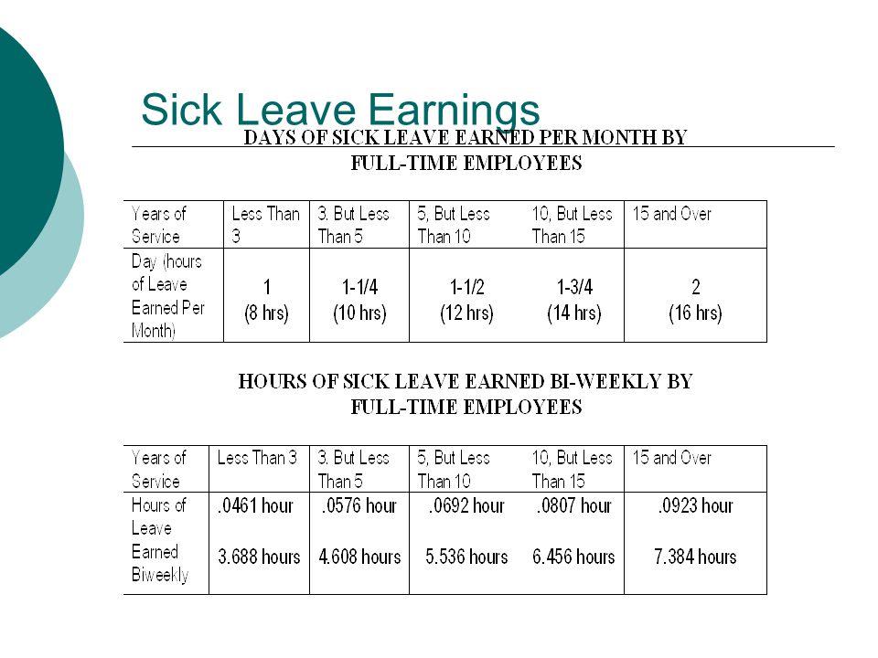 Sick Leave Earnings