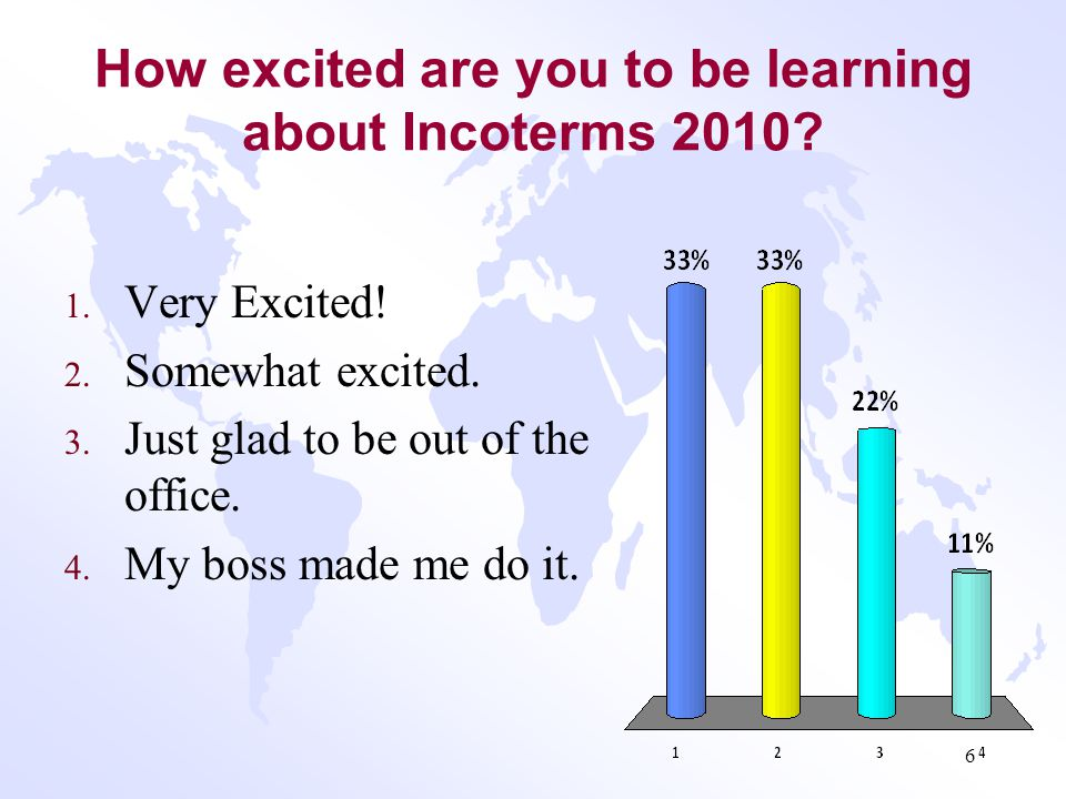 How excited are you to be learning about Incoterms 2010