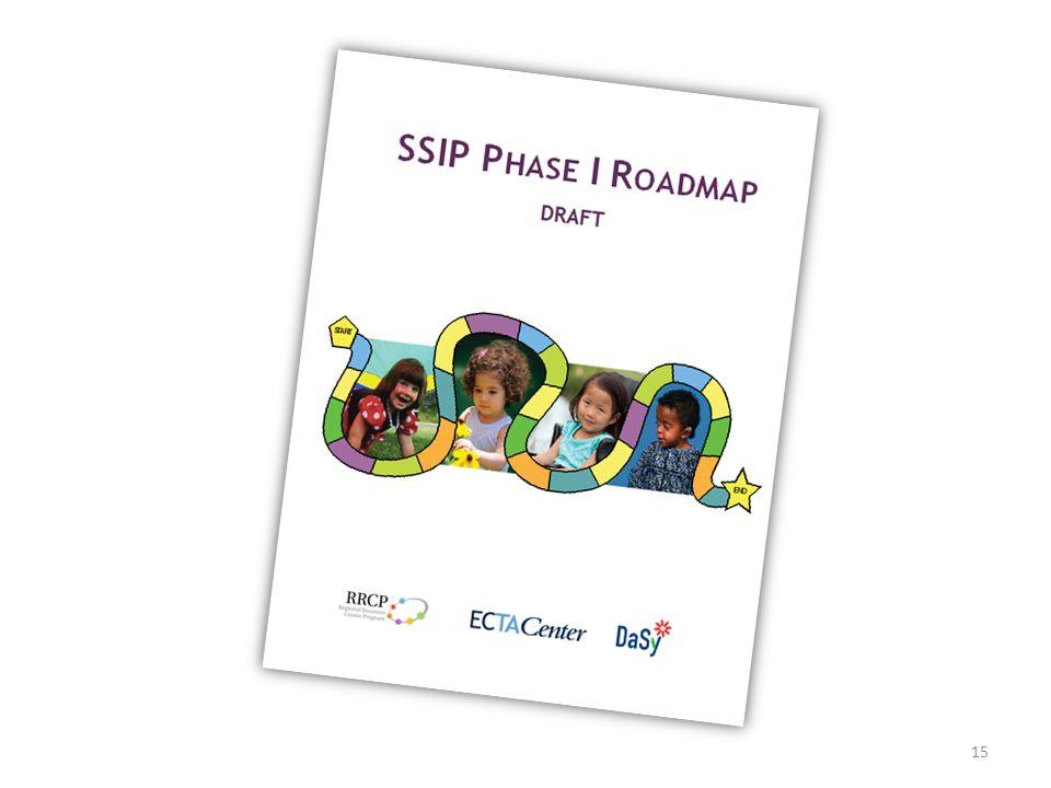 SSIP Phase I Roadmap
