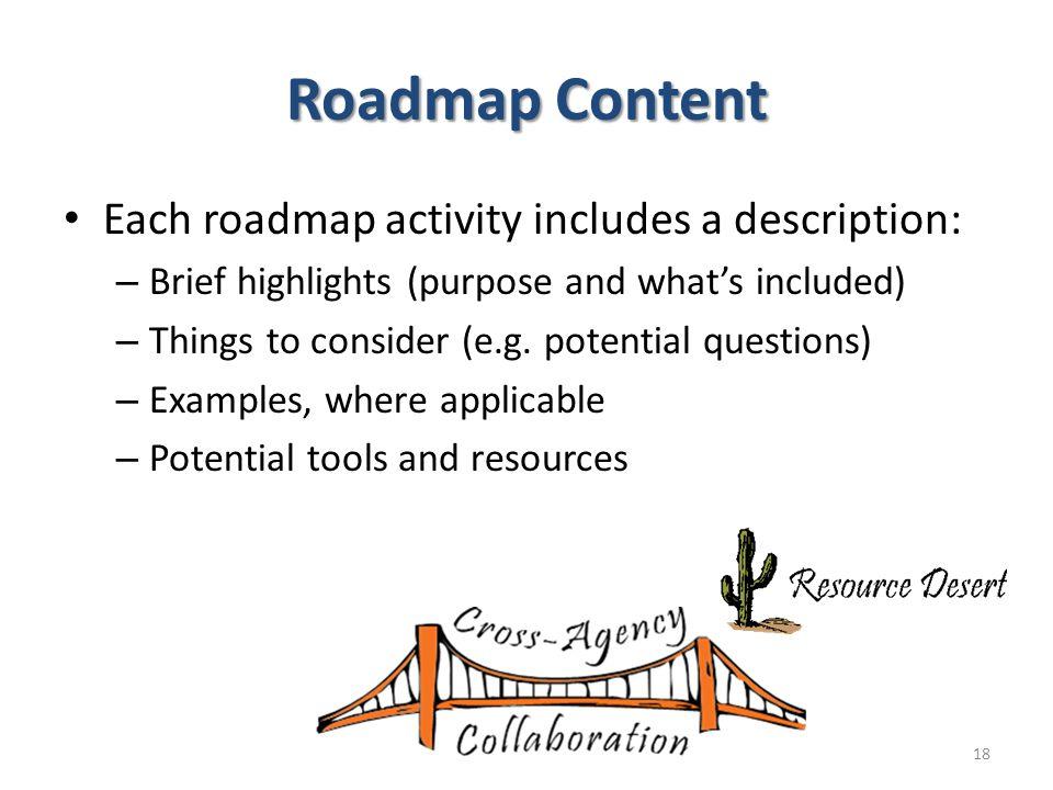 Roadmap Content Each roadmap activity includes a description: