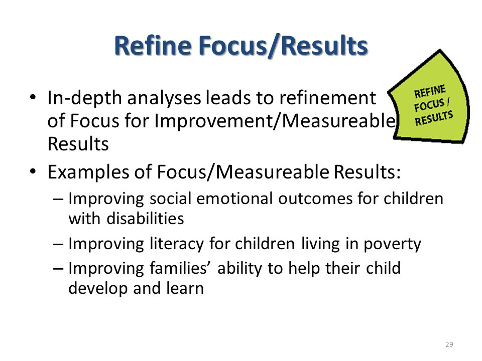 Refine Focus/Results In-depth analyses leads to refinement of Focus for Improvement/Measureable Results.