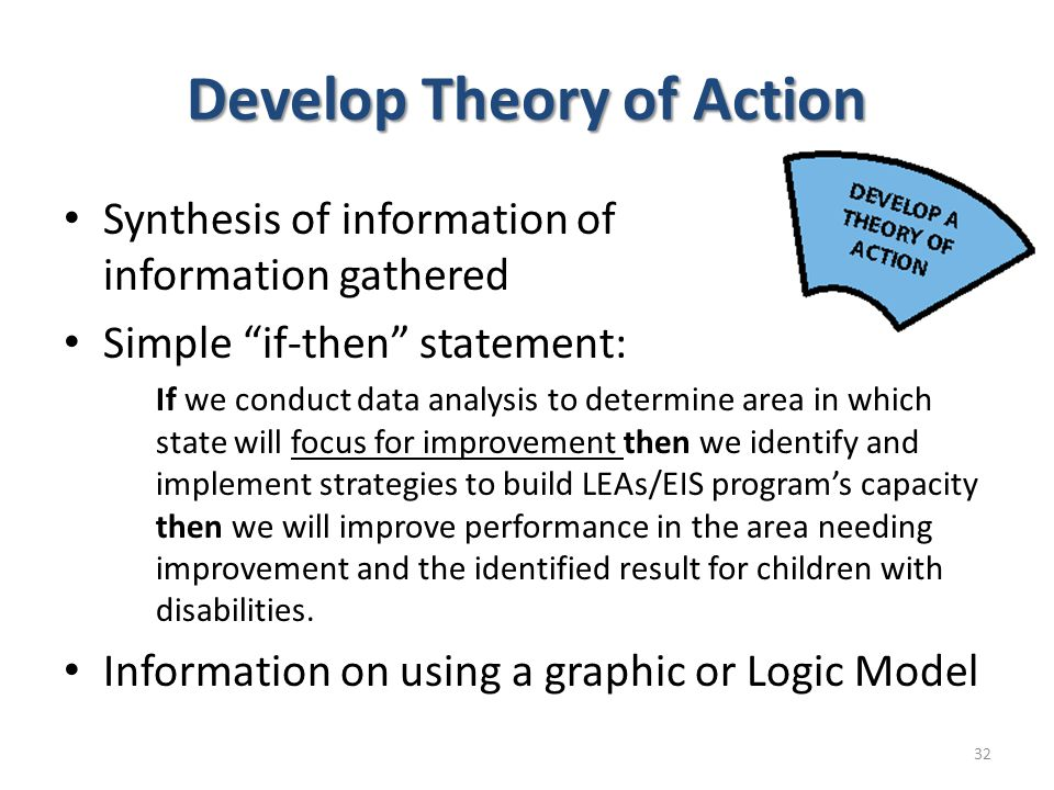 Develop Theory of Action