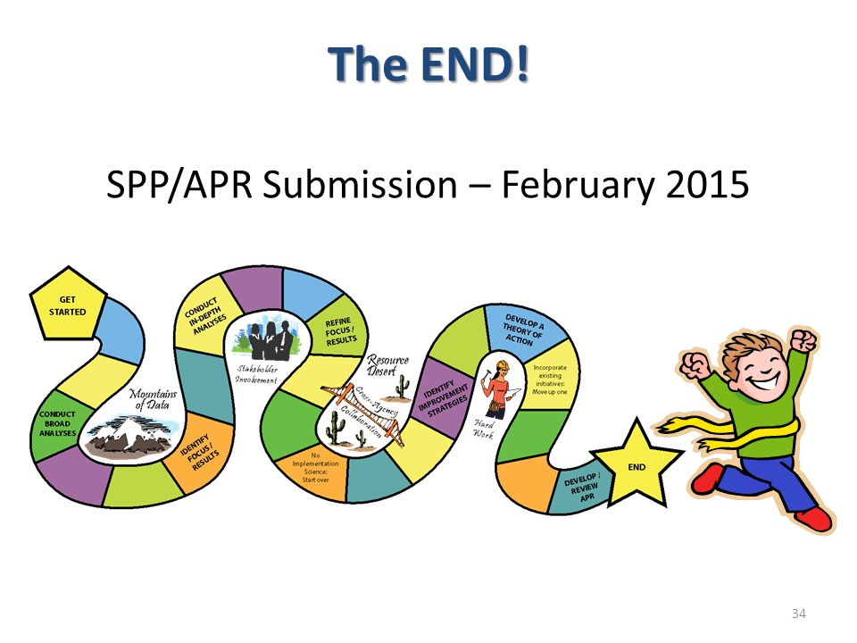 The END! SPP/APR Submission – February 2015