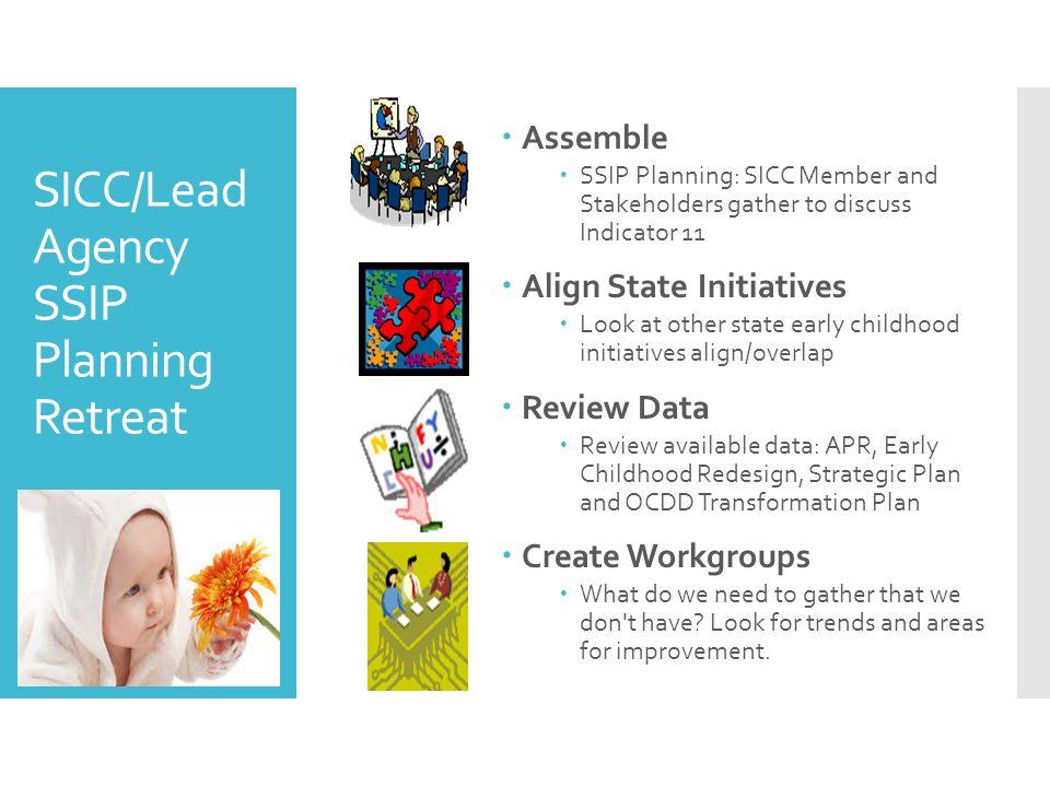 SICC/Lead Agency SSIP Planning Retreat