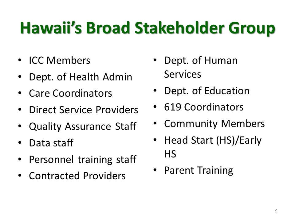 Hawaii's Broad Stakeholder Group