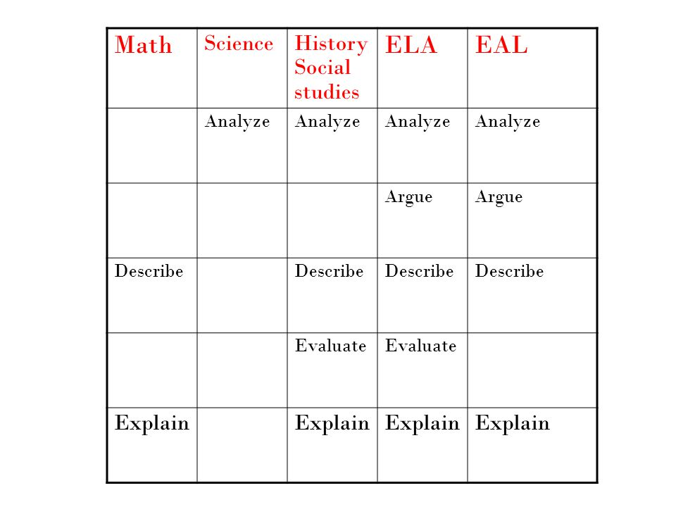 Math ELA EAL Science History Social studies Explain Analyze Argue