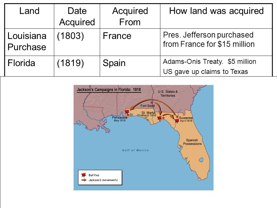 Westward expansion us expansion ppt video online download for How to get money to buy land