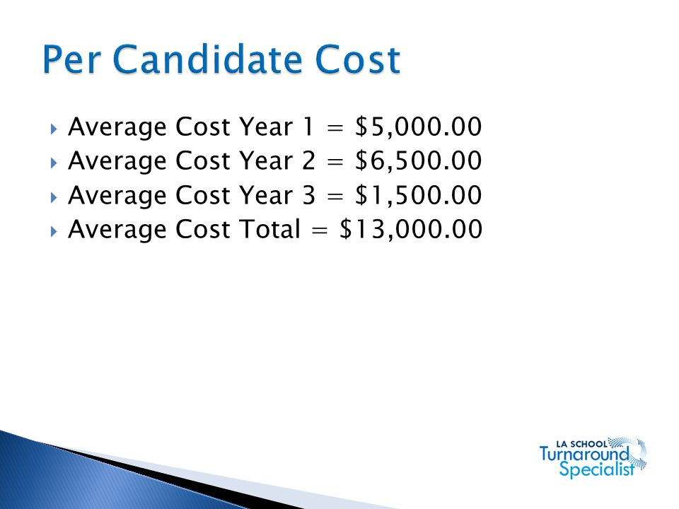 Per Candidate Cost Average Cost Year 1 = $5,000.00