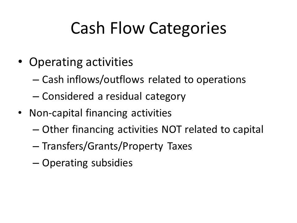 Cash Flow Categories Operating activities