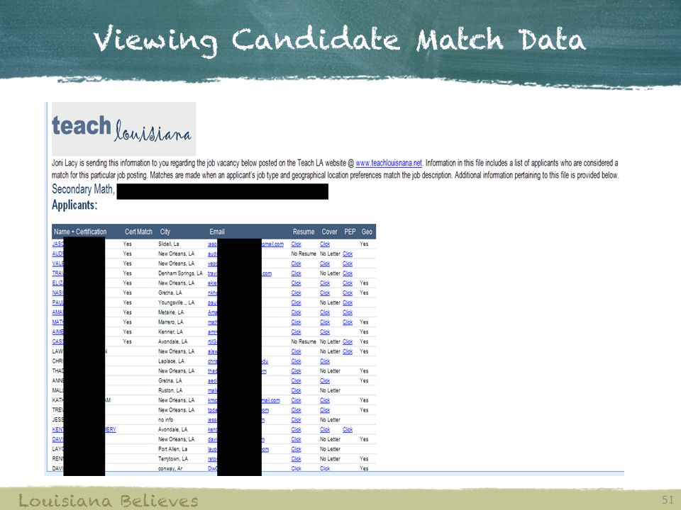 Viewing Candidate Match Data