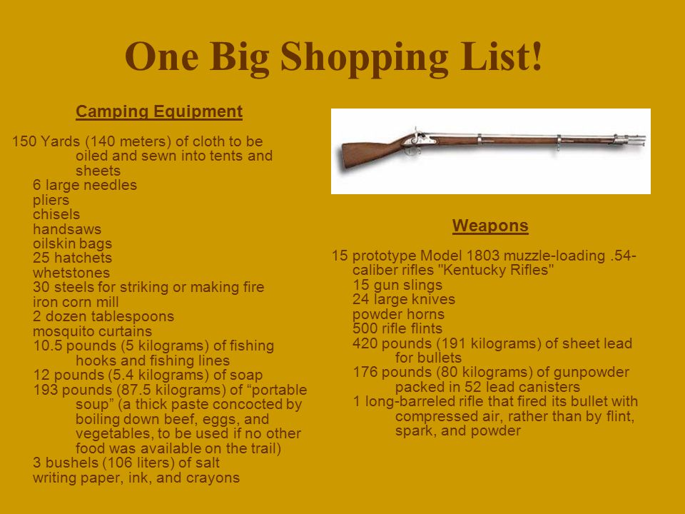 One Big Shopping List! Camping Equipment Weapons