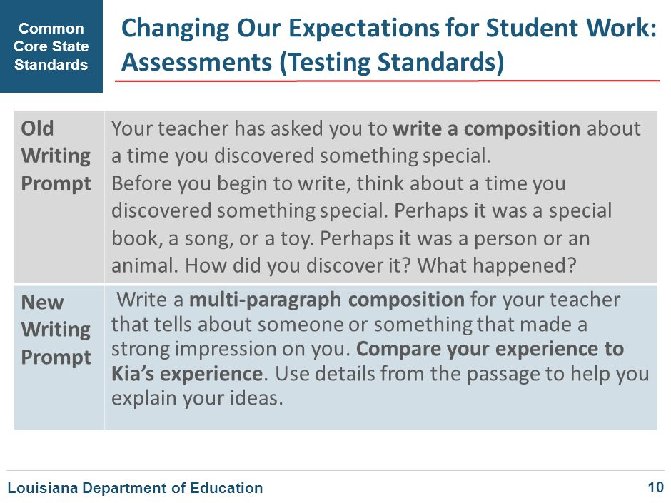Changing Our Expectations for Student Work: