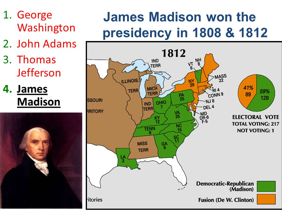 James Madison won the presidency in 1808 & 1812