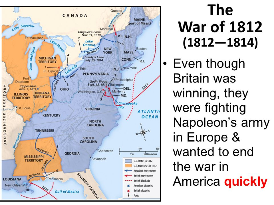 The War of 1812 (1812—1814)