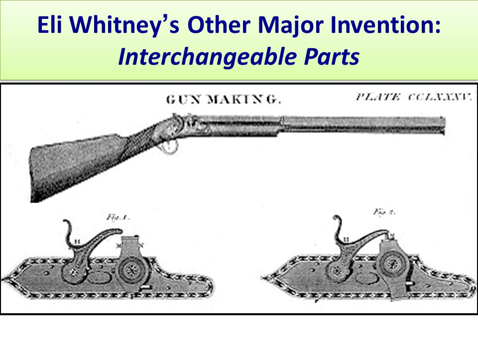 Eli Whitney's Other Major Invention: Interchangeable Parts