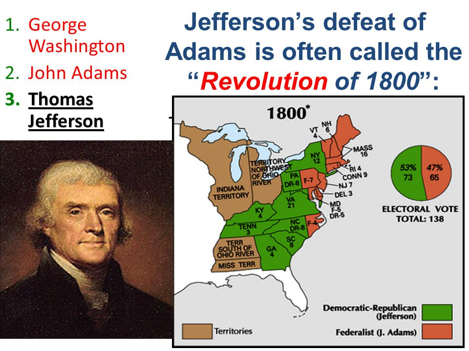 Jefferson's defeat of Adams is often called the Revolution of 1800 :