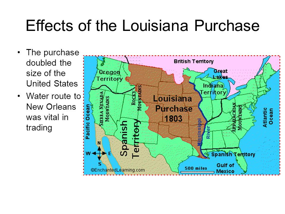 Effects of the Louisiana Purchase
