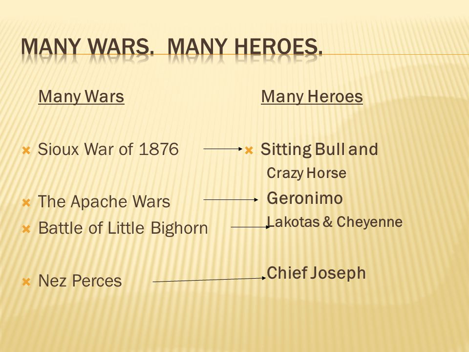 Many Wars. Many Heroes. Many Wars Sioux War of 1876 The Apache Wars