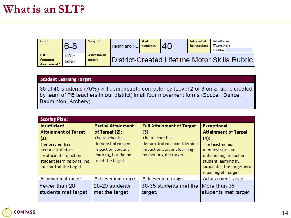 What is an SLT