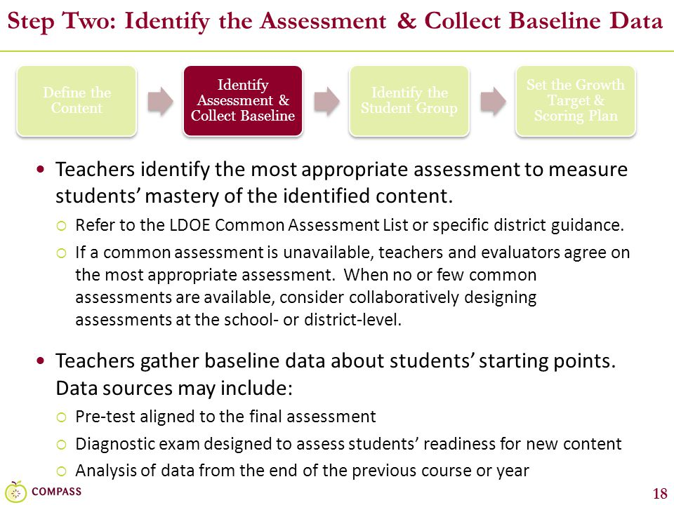 Step Two: Identify the Assessment & Collect Baseline Data