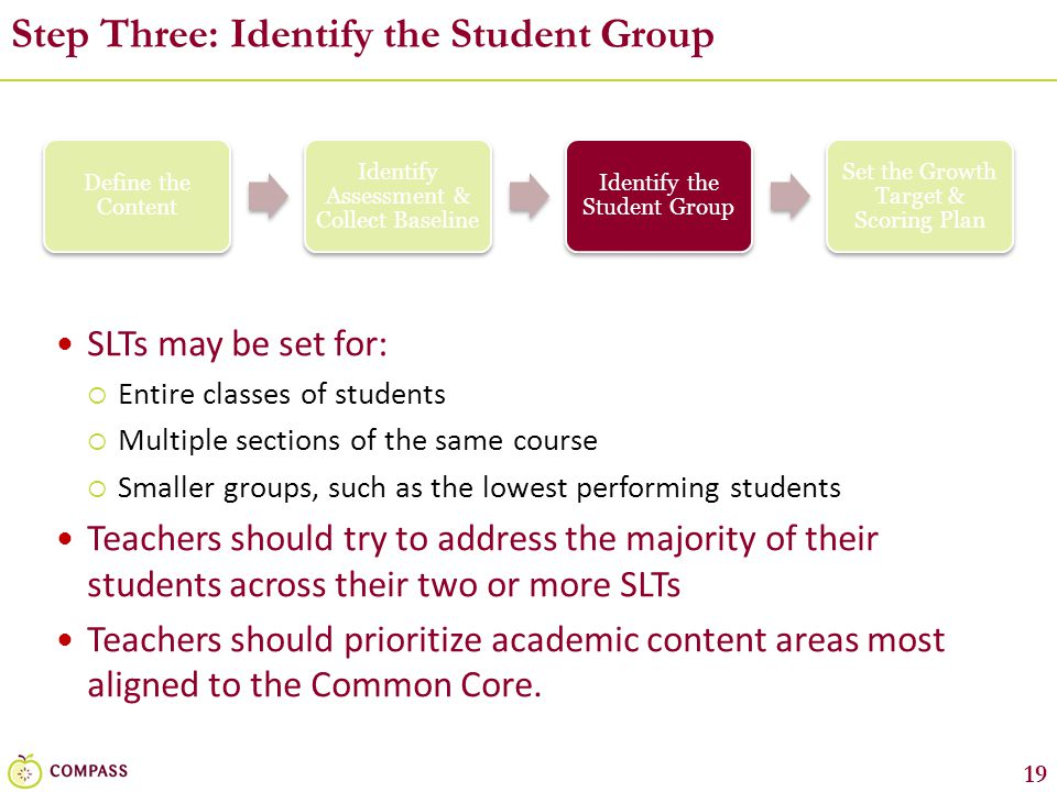 Step Three: Identify the Student Group