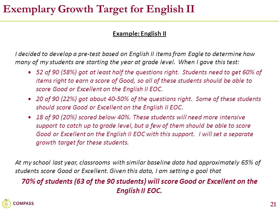 Exemplary Growth Target for English II
