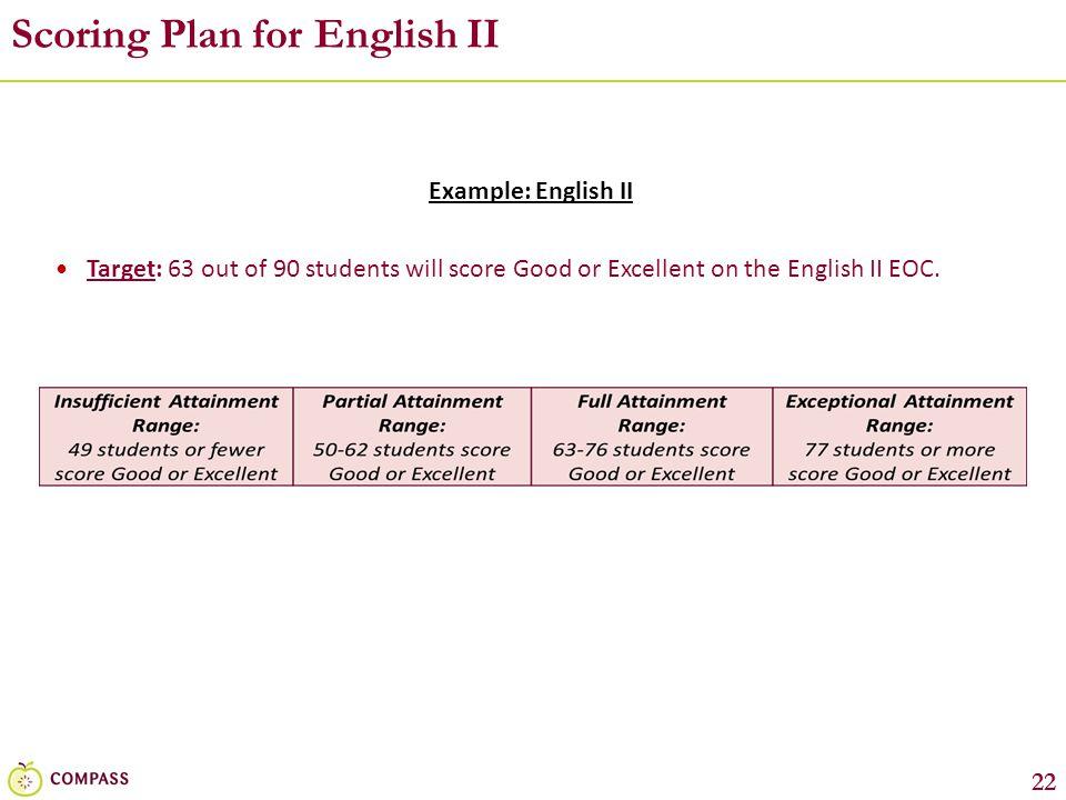 Scoring Plan for English II