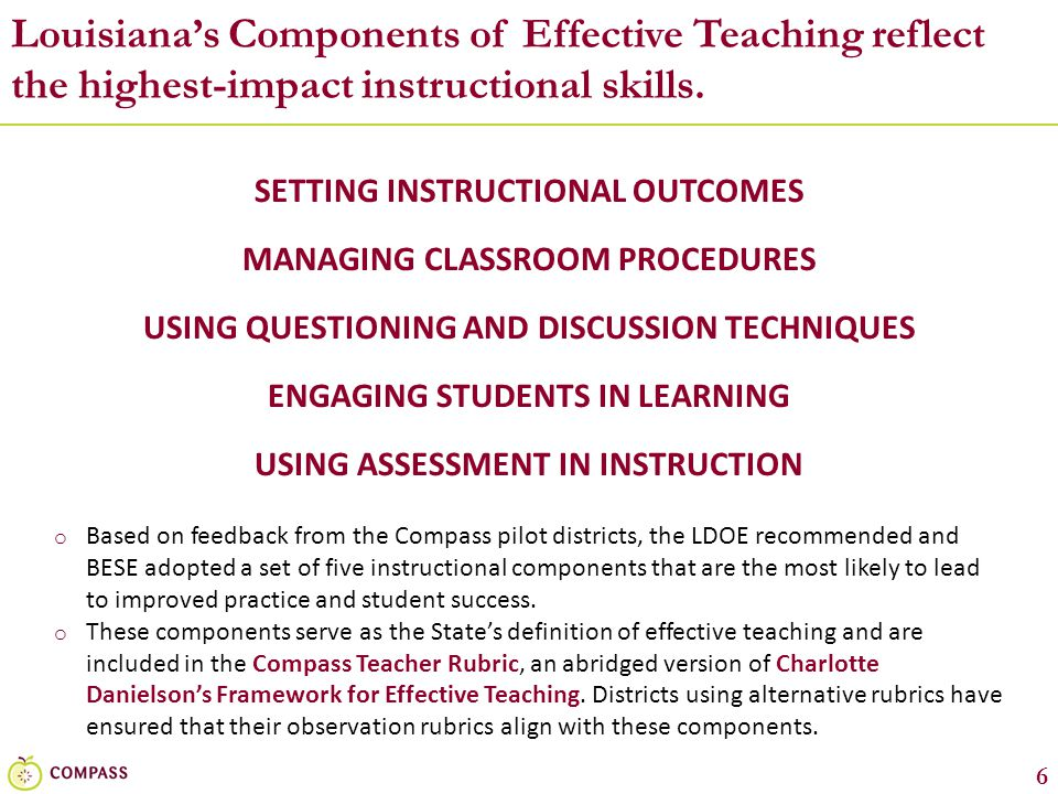 Louisiana's Components of Effective Teaching reflect the highest-impact instructional skills.