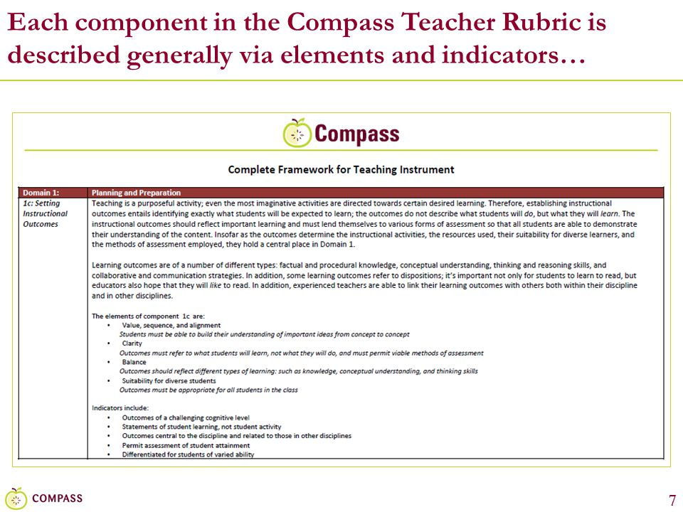 Each component in the Compass Teacher Rubric is described generally via elements and indicators…