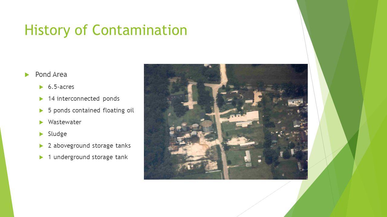 History of Contamination