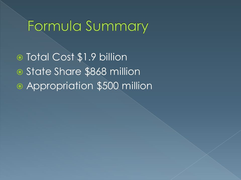 Formula Summary Total Cost $1.9 billion State Share $868 million