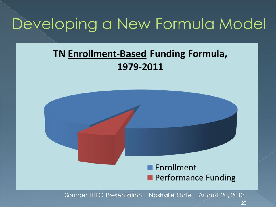 Developing a New Formula Model
