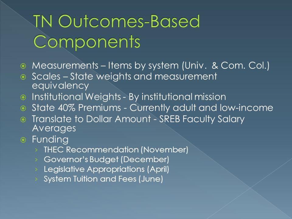 TN Outcomes-Based Components