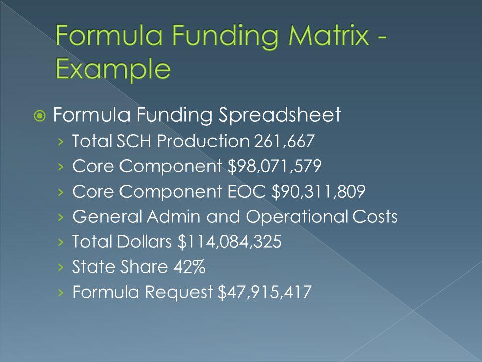 Formula Funding Matrix - Example