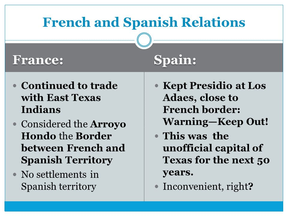 French and Spanish Relations