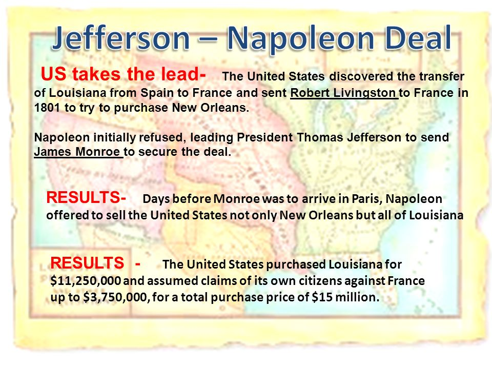 Jefferson – Napoleon Deal