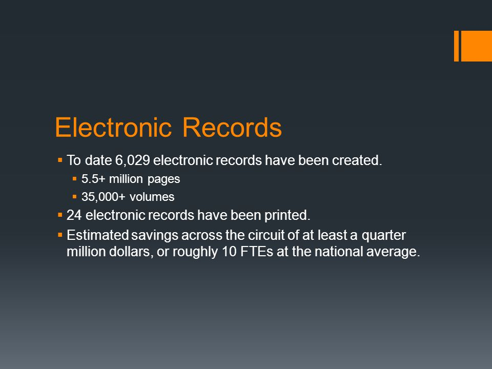 Electronic Records To date 6,029 electronic records have been created.