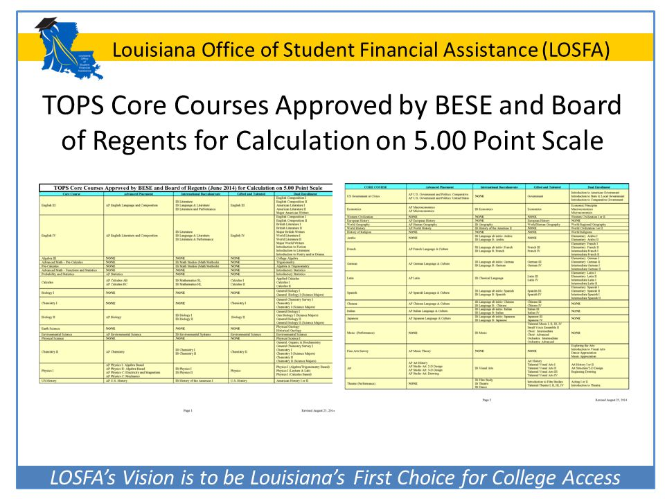 TOPS Core Courses Approved by BESE and Board of Regents for Calculation on 5.00 Point Scale